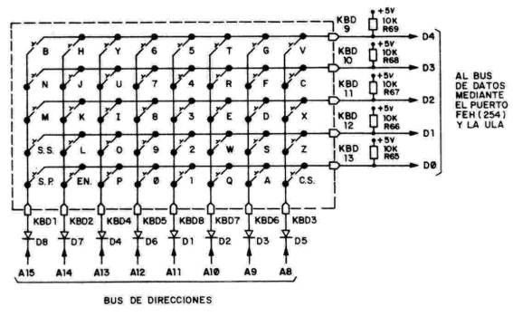 Diagrama del teclado de una computadora - Imagui